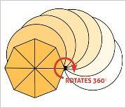 SU7_-_Rotation_1